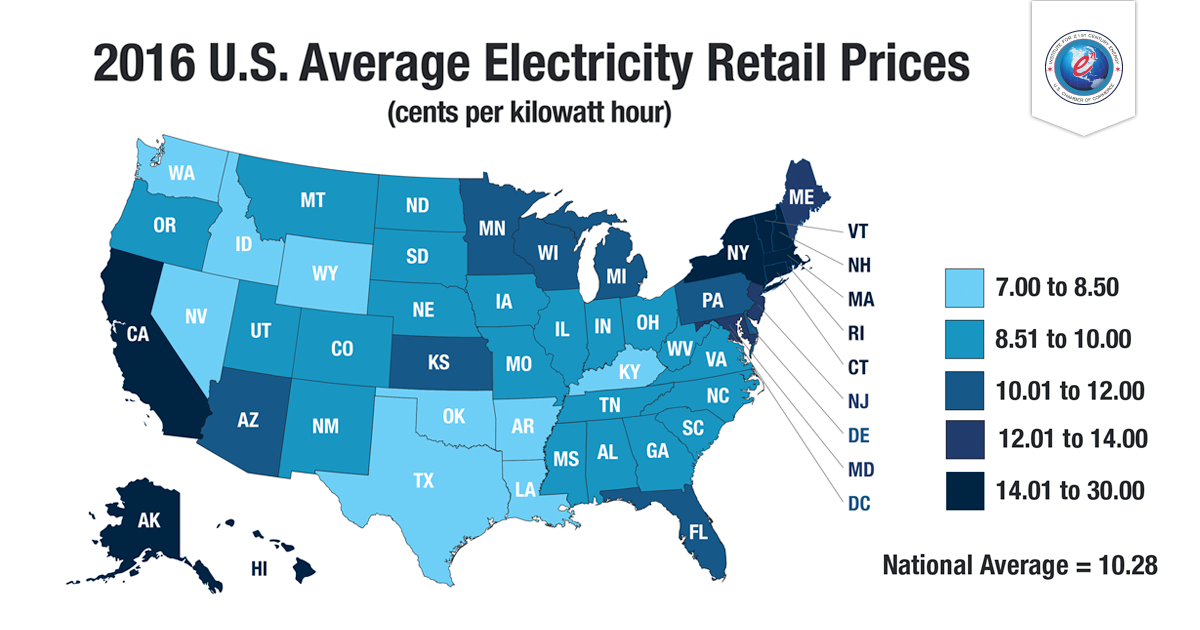 Thanks To Shale Gas Electricity Prices Moderate Across The Nation - Us gas price map