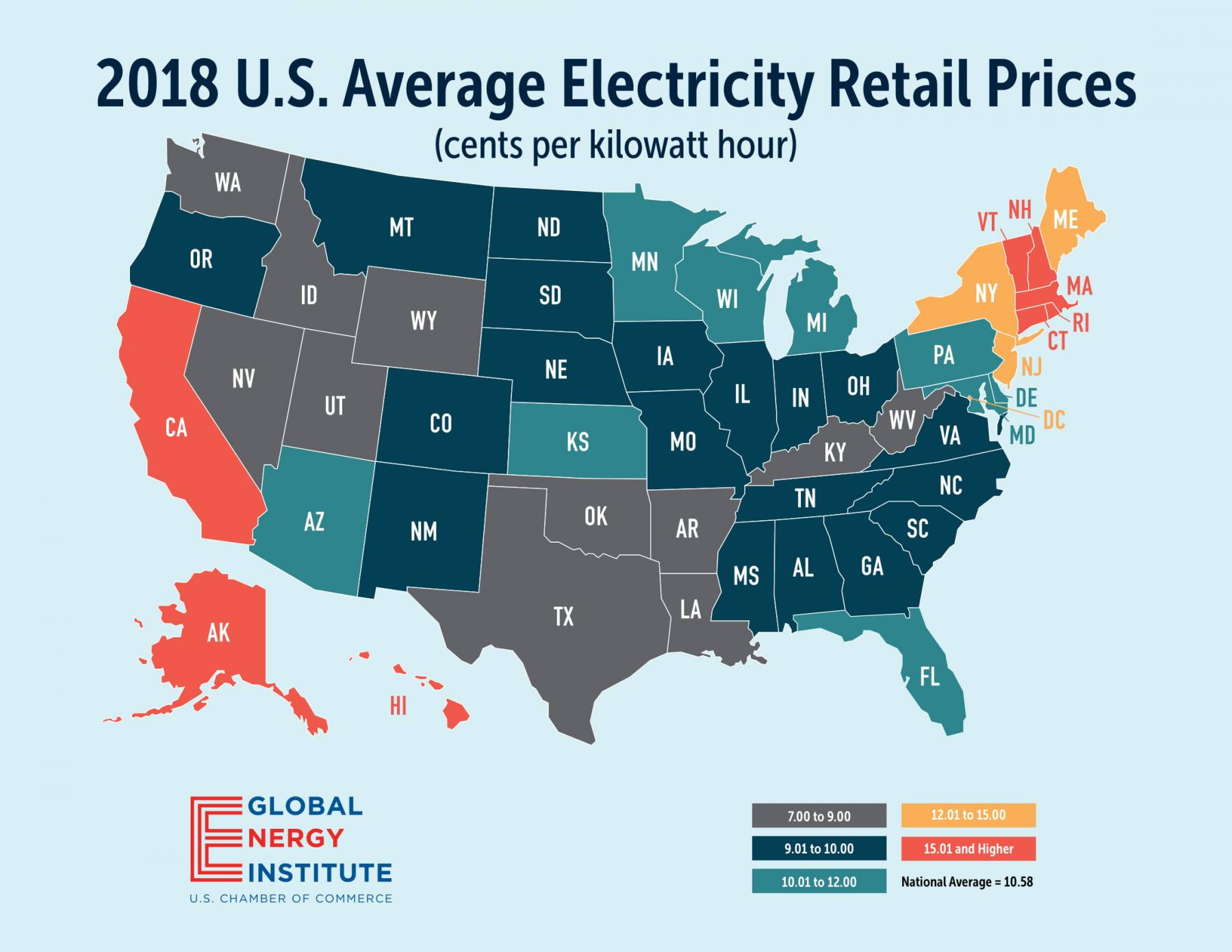 Average Electricity Retail Prices | Global Energy Institute