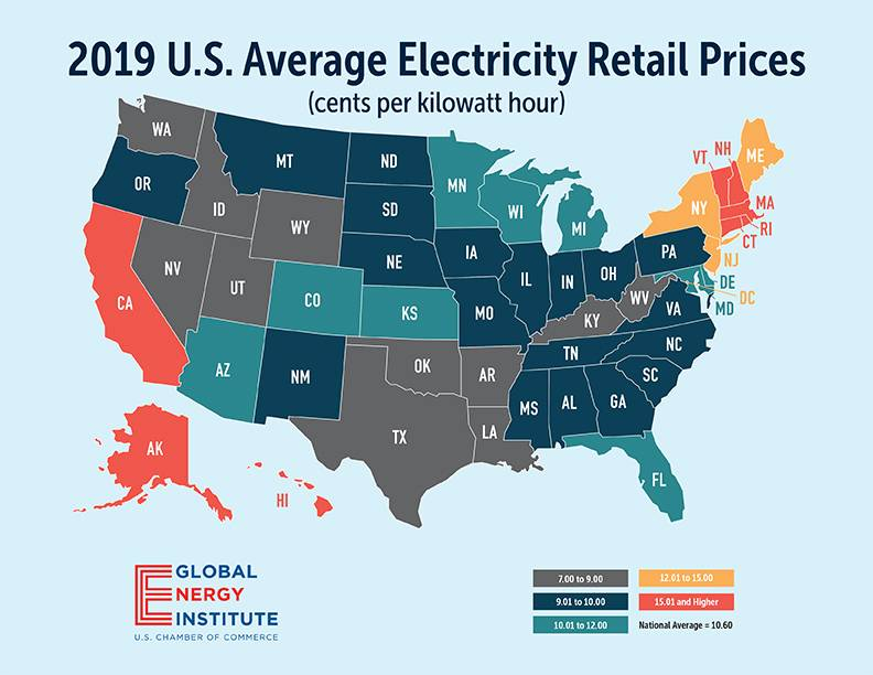 Average Electricity Retail Prices Global Energy Institute